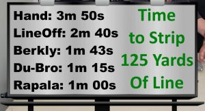 Fishing Line Removal Time Score Board
